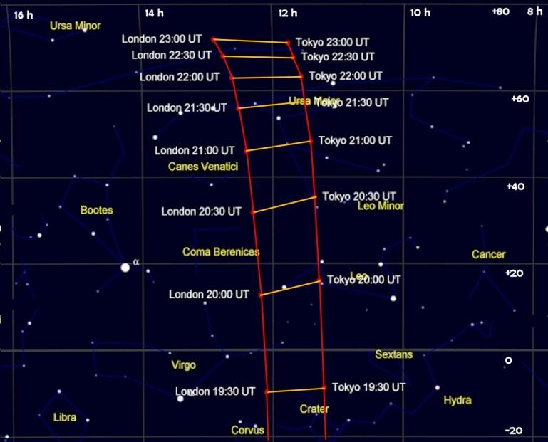 2012 DA 14 asteroiti