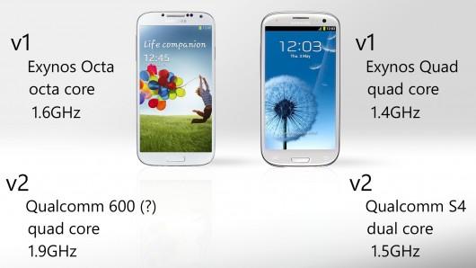 galaxy-s4-vs-galaxy-s3-2
