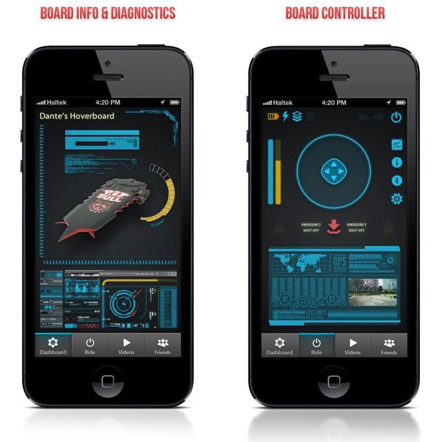 uçan kaykay mobil-gerçek bilim