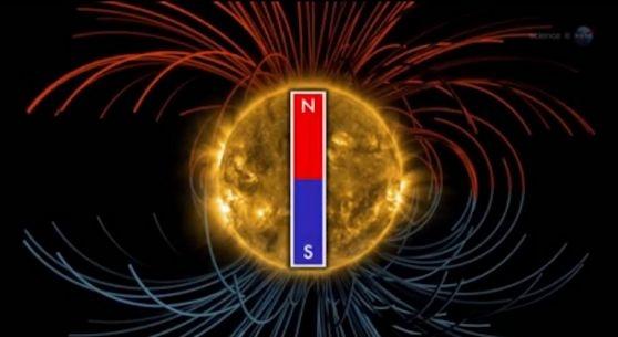 güneşin kutupları değişiyor-gerçek bilim