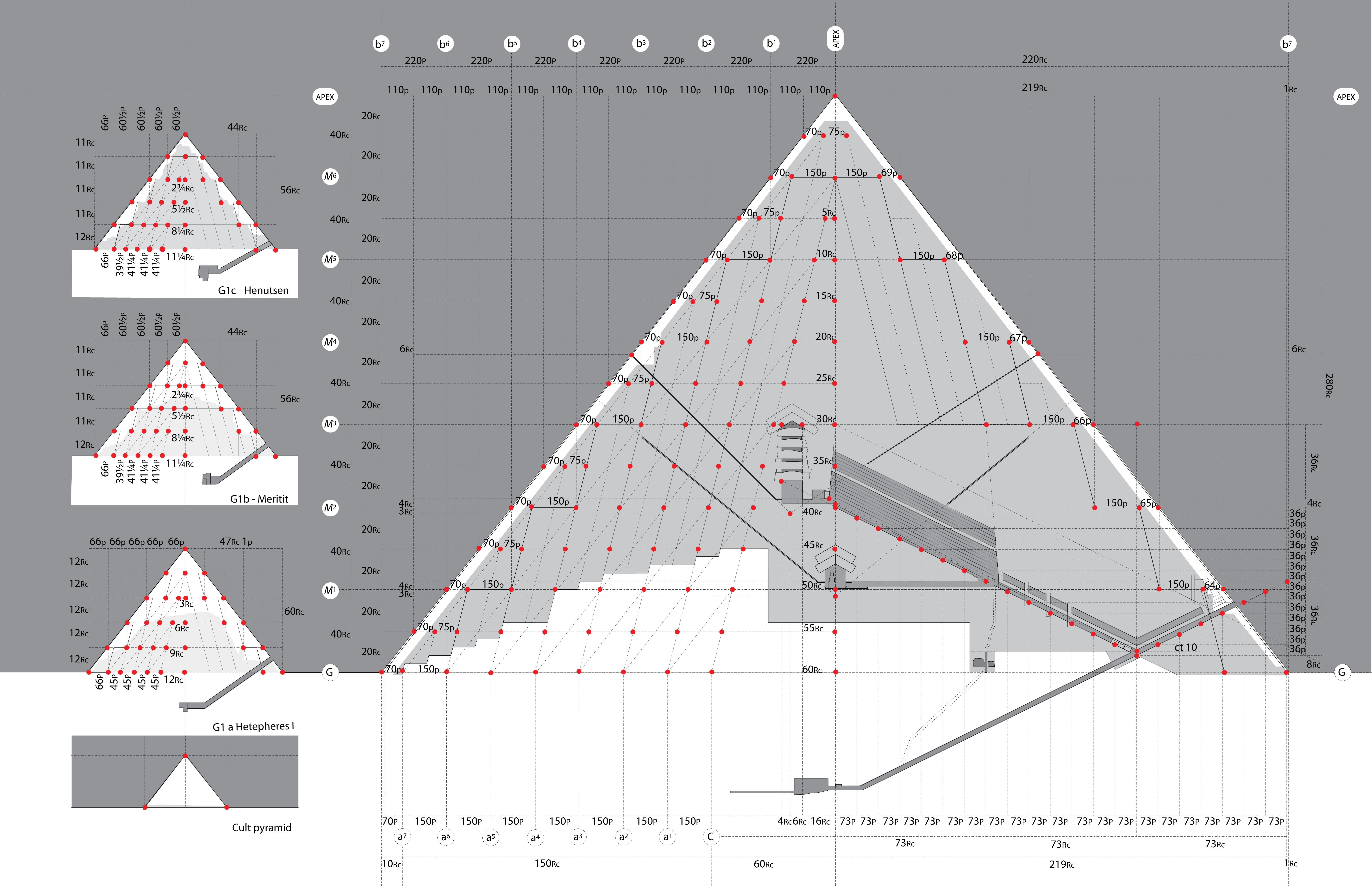 mısır piramitleri nasıl yapıldı-gerçek bilim