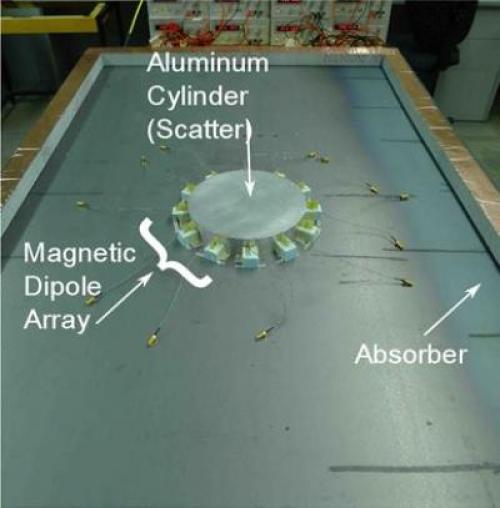 Prof. George Eleftheriades ve Doktora Öğrencisi Michael Selvanayagam cisimleri görünmez kılmada yeni bir yaklaşım izleyerek, nesneleri küçük antenlerle çevreleyerek, birleştirici bir elektromanyetik alan saçan bir sistem yarattı. Yaratılan bu alan perdelenen cisimden her hangi bir dalganın yayılmasını engelliyor.