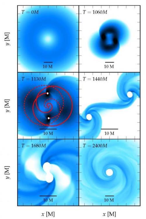 yıldız karadelik-gerçek bilim