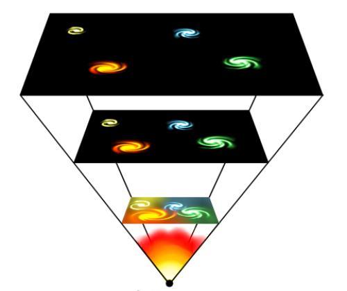 evrenin çöküşü-büyük çöküş-gerçek bilim