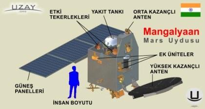 mangalyaan2 (1)