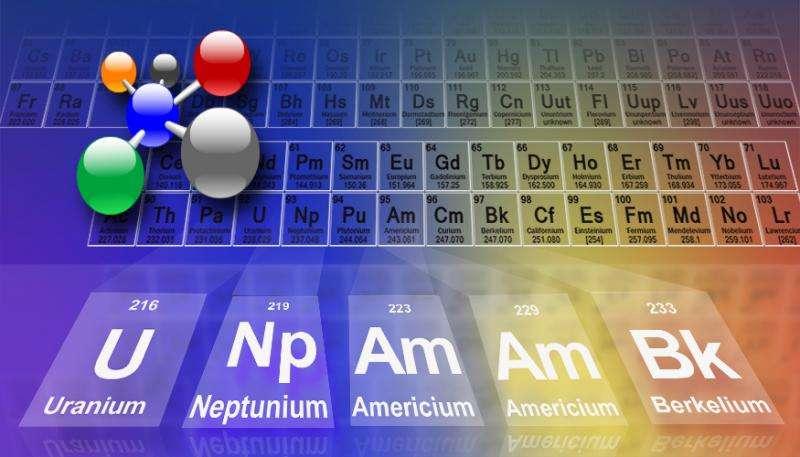 5 yeni izotop