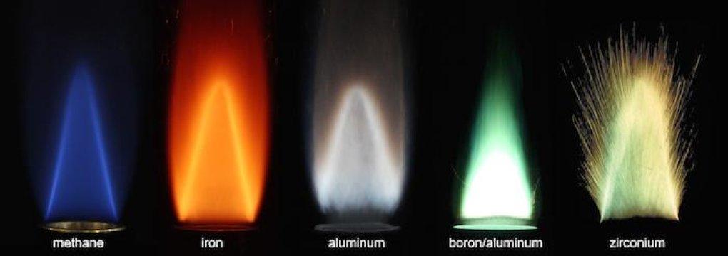 Metal Tozları Temiz Yakıt Olarak Kullanılabilir Mi ?
