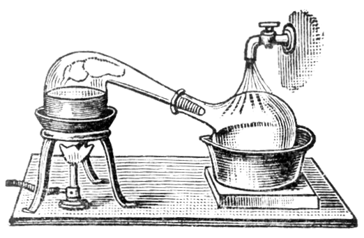 distillasyon