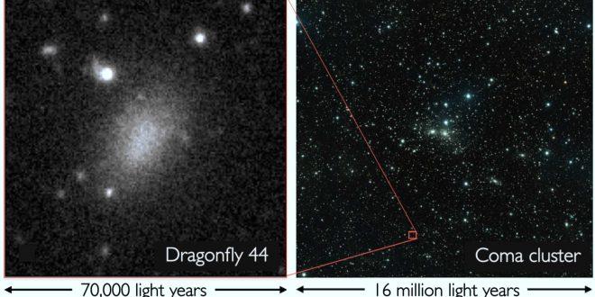 Bilim İnsanları Nerdeyse Tümü Karanlık Maddeden Oluşan Bir Galaksi Keşfettiler