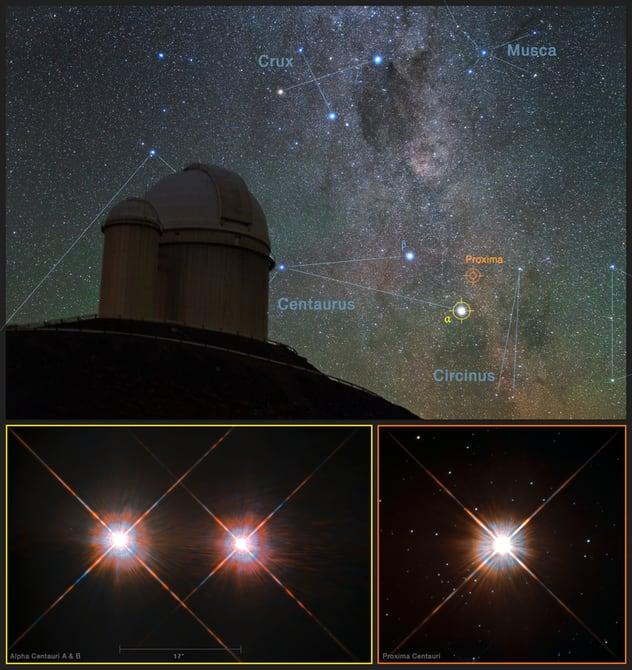 proxima yıldız