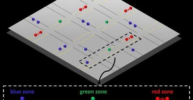 Yeni Metotla Büyük Kuantum Bilgisayarların Yapımı Kolaylaşacak