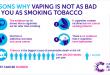 Uzun Süreli Elektronik Sigara Kullanımı Sigaradan Daha Güvenli Çıktı