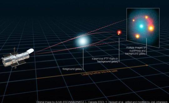 İlk Kez Kütleçekimsel Mercek Etkisi Altında Bir Süpernova Görüntülendi