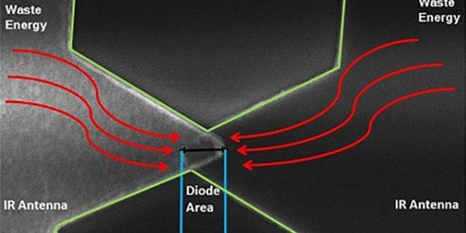 Kuantum Tünelleme ile Dünya'nın Isısından Elektrik Elde Edildi