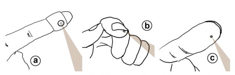 Magic Finger Kullanım Şekilleri