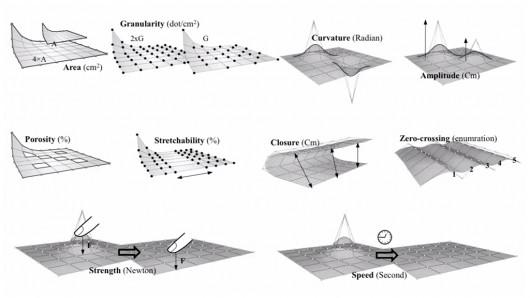 şekil değiştirme-morphee-gerçekbilim