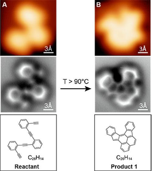 ilk reaksiyon fotografi-gerçek bilim