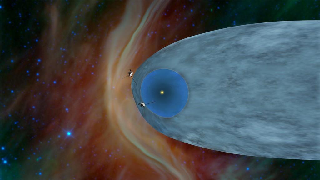 Voyager 1 ve 2' nin Güneş rüzgarlarının yarattığı heliosfere göre konumları . İçerdeki Voyager 2, dışardaki voyager 1