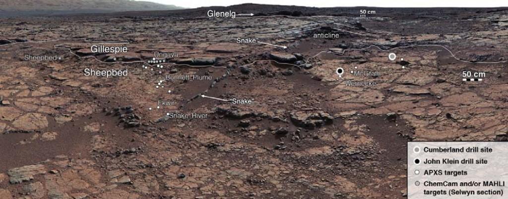 marstaki gölde hayat