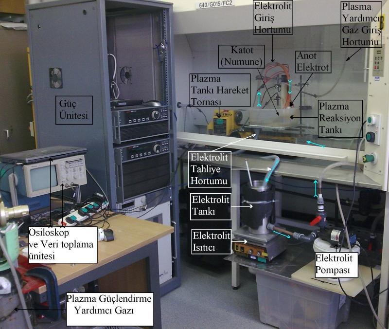 rapor foto 1 deney sistemi
