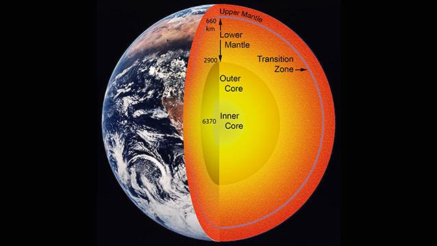 dünyanın mantosunun altındaki su-gerçek bilim