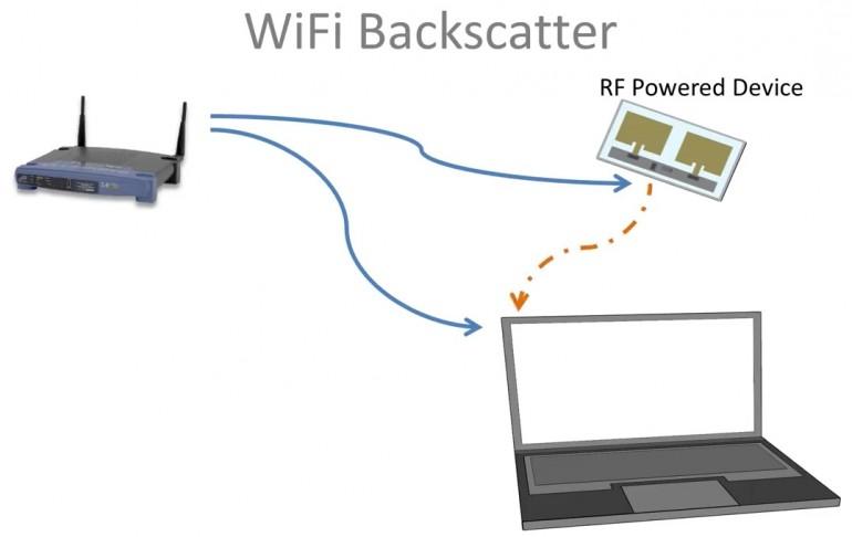 backscatterwifi-0