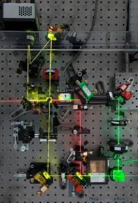 kuantum görüntüleme