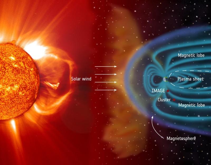 thetaaura-kuzey ışıkları