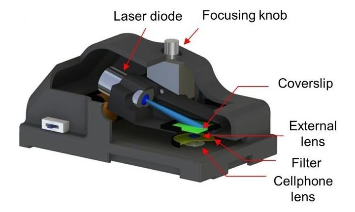 cep mikroskop