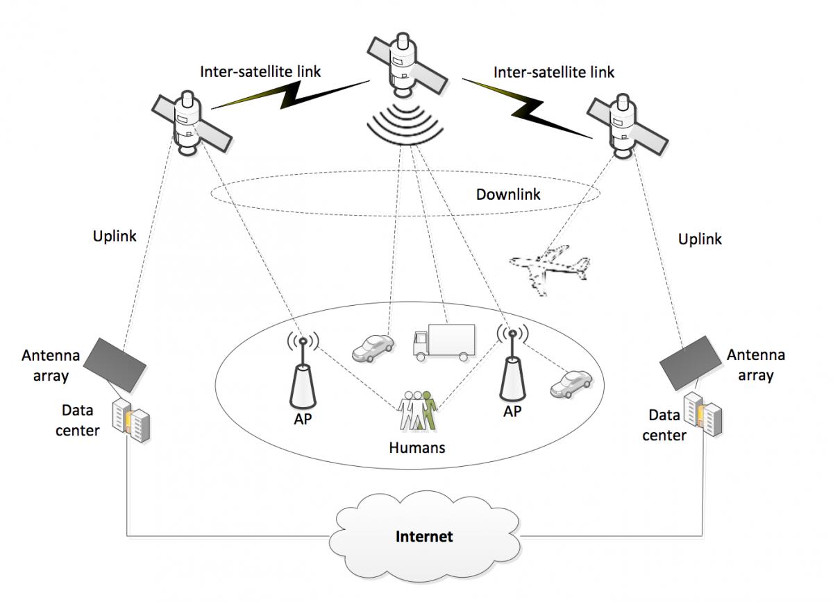 uzay interneti-samsung