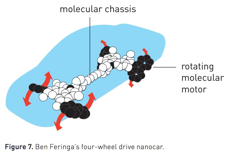 nano-makineler