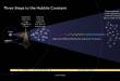 Yeni Ölçümler Evrenin Genişleme Hızının Arttığını Gösteriyor