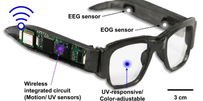 Yeni Elektronik Gözlük, Beyin Sinyallerini ve Göz Hareketlerini Takip Edebiliyor