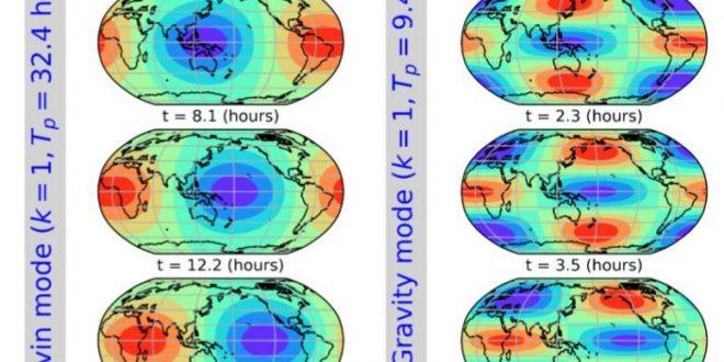 Bilim İnsanları, Atmosferin Zil Gibi Çınladığını Keşfetti
